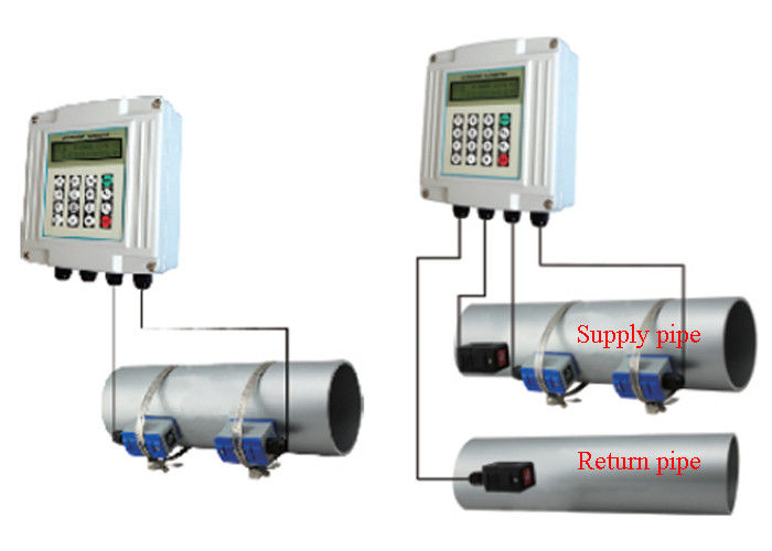 Insert doppler Ultrasonic Flow meter for volume flow measurement